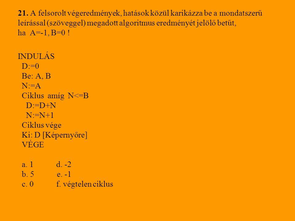 21. A felsorolt végeredmények, hatások közül karikázza be a mondatszerű leírással (szöveggel) megadott algoritmus eredményét jelölő betűt, ha A=-1, B=