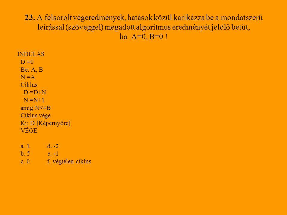23. A felsorolt végeredmények, hatások közül karikázza be a mondatszerű leírással (szöveggel) megadott algoritmus eredményét jelölő betűt, ha A=0, B=0