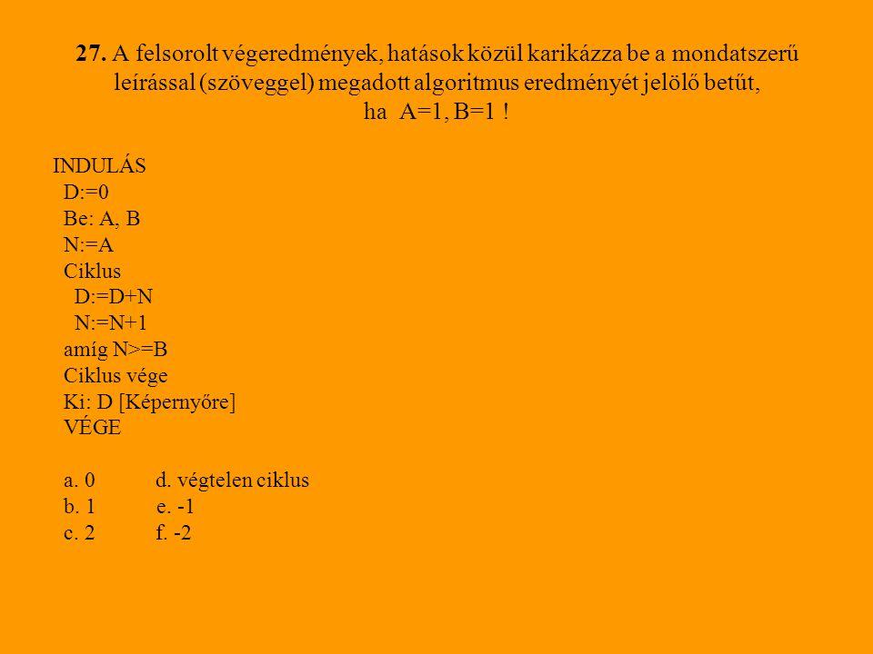 27. A felsorolt végeredmények, hatások közül karikázza be a mondatszerű leírással (szöveggel) megadott algoritmus eredményét jelölő betűt, ha A=1, B=1