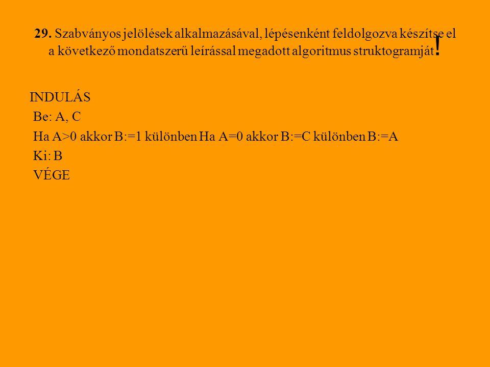 29. Szabványos jelölések alkalmazásával, lépésenként feldolgozva készítse el a következő mondatszerű leírással megadott algoritmus struktogramját ! IN