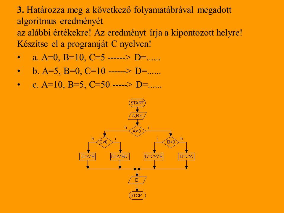 3. Határozza meg a következő folyamatábrával megadott algoritmus eredményét az alábbi értékekre! Az eredményt írja a kipontozott helyre! Készítse el a