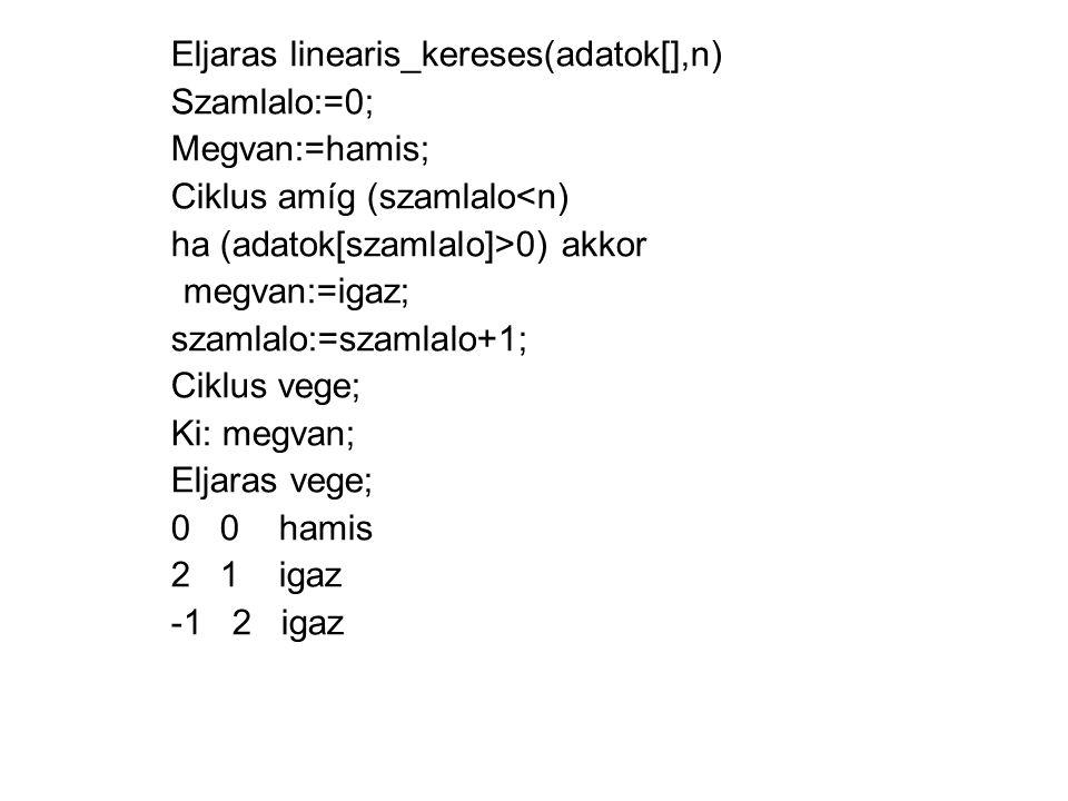 Eljaras linearis_kereses(adatok[],n) Szamlalo:=0; Megvan:=hamis; Ciklus amíg (szamlalo<n) ha (adatok[szamlalo]>0) akkor megvan:=igaz; szamlalo:=szamla