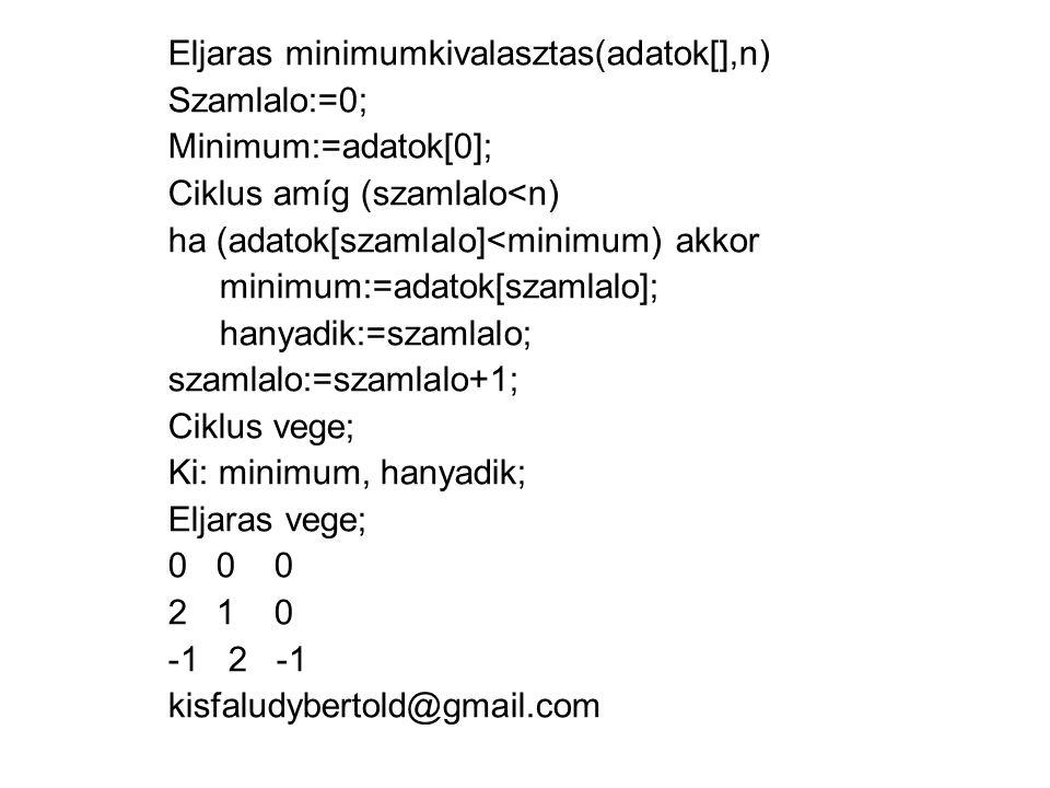 Eljaras minimumkivalasztas(adatok[],n) Szamlalo:=0; Minimum:=adatok[0]; Ciklus amíg (szamlalo<n) ha (adatok[szamlalo]<minimum) akkor minimum:=adatok[s