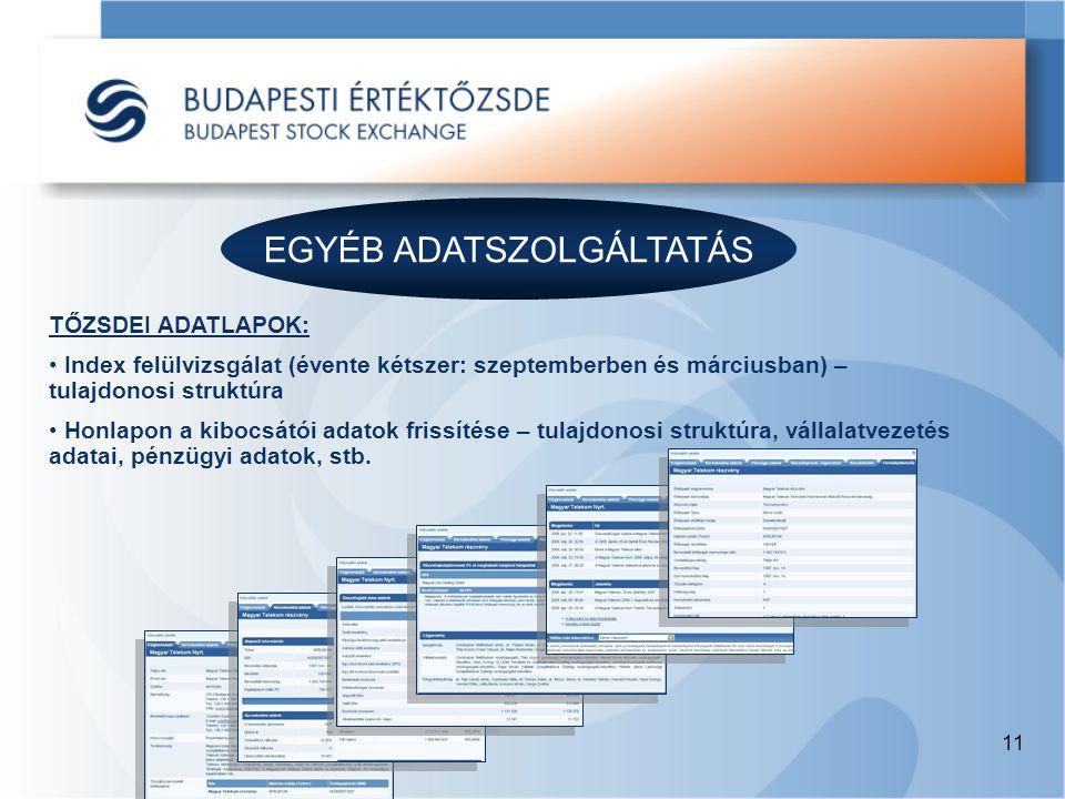 11 EGYÉB ADATSZOLGÁLTATÁS TŐZSDEI ADATLAPOK: • Index felülvizsgálat (évente kétszer: szeptemberben és márciusban) – tulajdonosi struktúra • Honlapon a