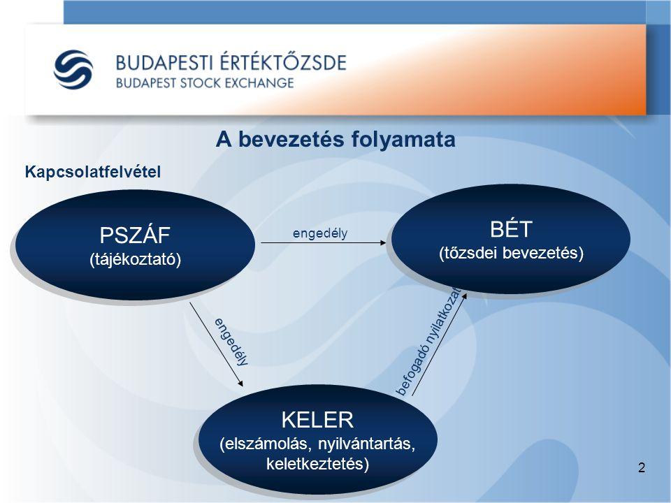 2 A bevezetés folyamata Kapcsolatfelvétel PSZÁF (tájékoztató) PSZÁF (tájékoztató) BÉT (tőzsdei bevezetés) BÉT (tőzsdei bevezetés) KELER (elszámolás, n