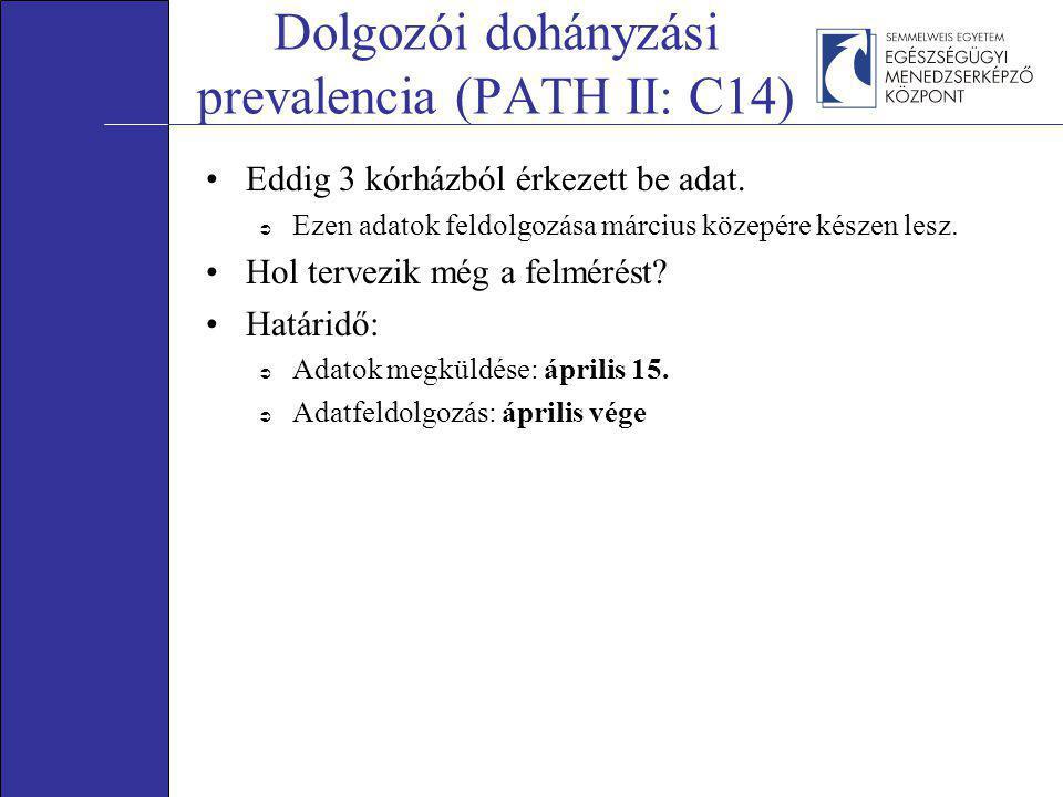 Dolgozói dohányzási prevalencia (PATH II: C14) •Eddig 3 kórházból érkezett be adat.