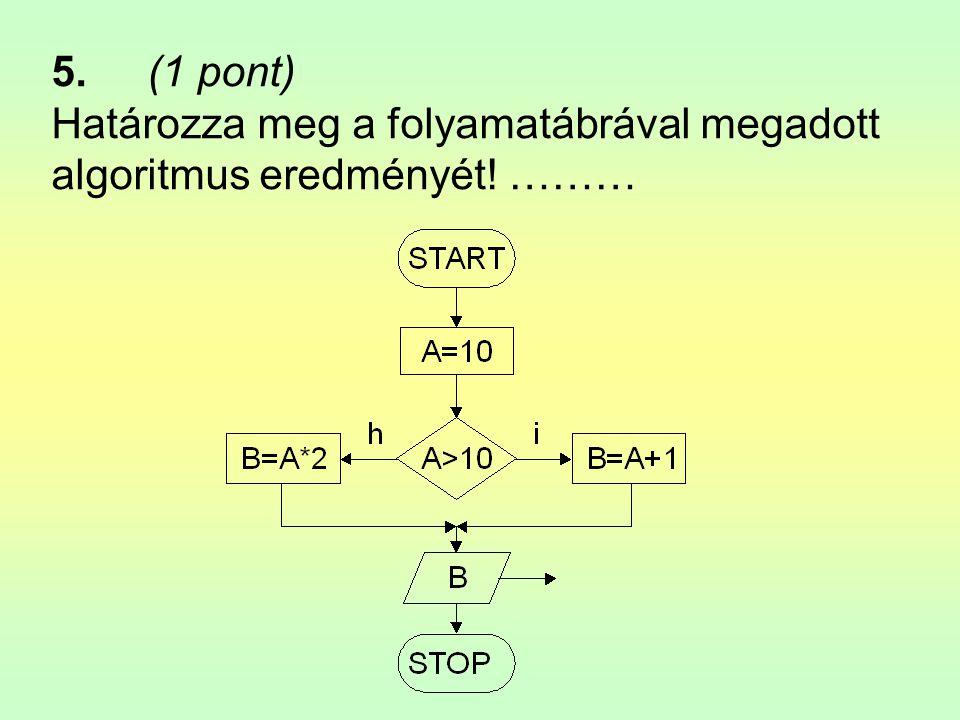 5.(1 pont) Határozza meg a folyamatábrával megadott algoritmus eredményét! ………