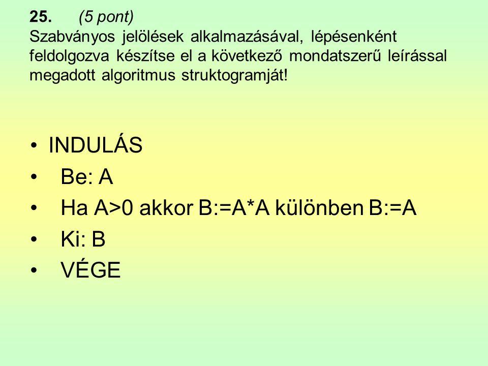25.(5 pont) Szabványos jelölések alkalmazásával, lépésenként feldolgozva készítse el a következő mondatszerű leírással megadott algoritmus struktogram