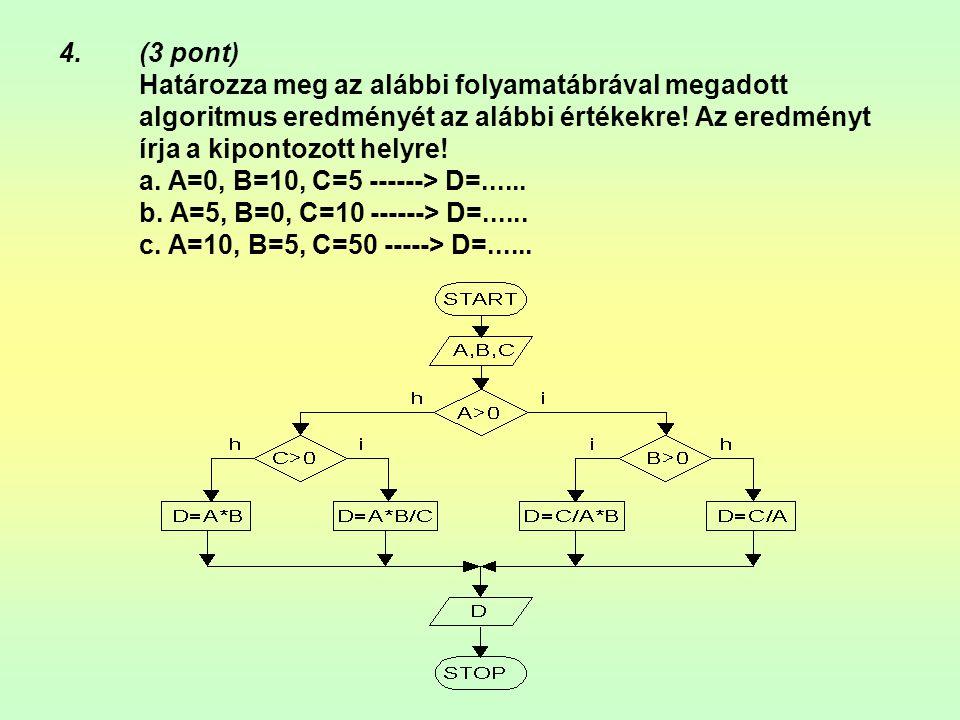 4.(3 pont) Határozza meg az alábbi folyamatábrával megadott algoritmus eredményét az alábbi értékekre! Az eredményt írja a kipontozott helyre! a. A=0,