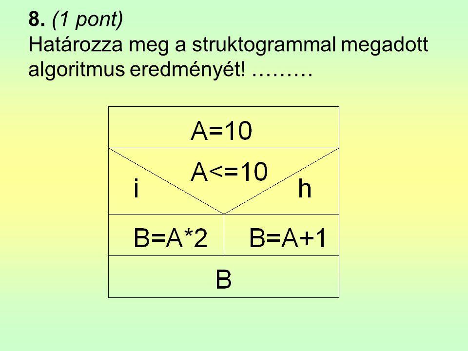 8. (1 pont) Határozza meg a struktogrammal megadott algoritmus eredményét! ………