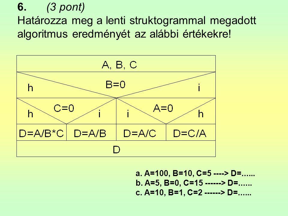 6.(3 pont) Határozza meg a lenti struktogrammal megadott algoritmus eredményét az alábbi értékekre! a. A=100, B=10, C=5 ----> D=...... b. A=5, B=0, C=