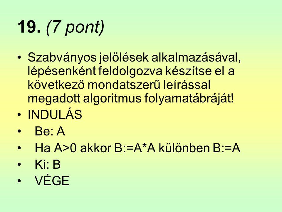 19.(7 pont) •Szabványos jelölések alkalmazásával, lépésenként feldolgozva készítse el a következő mondatszerű leírással megadott algoritmus folyamatábráját.