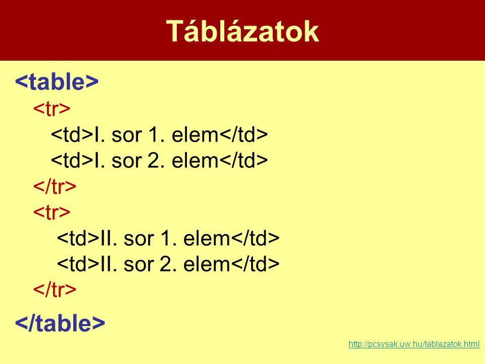 Táblázatok I. sor 1. elem I. sor 2. elem II. sor 1. elem II. sor 2. elem http://pcsysak.uw.hu/tablazatok.html