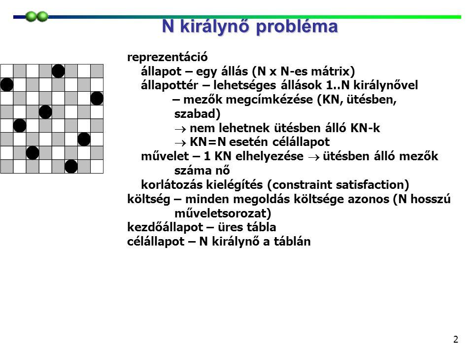2 N királynő probléma reprezentáció állapot – egy állás (N x N-es mátrix) állapottér – lehetséges állások 1..N királynővel – mezők megcímkézése (KN, ü