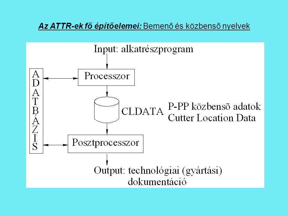Az ATTR-ek fő építőelemei: Bemenő és közbenső nyelvek