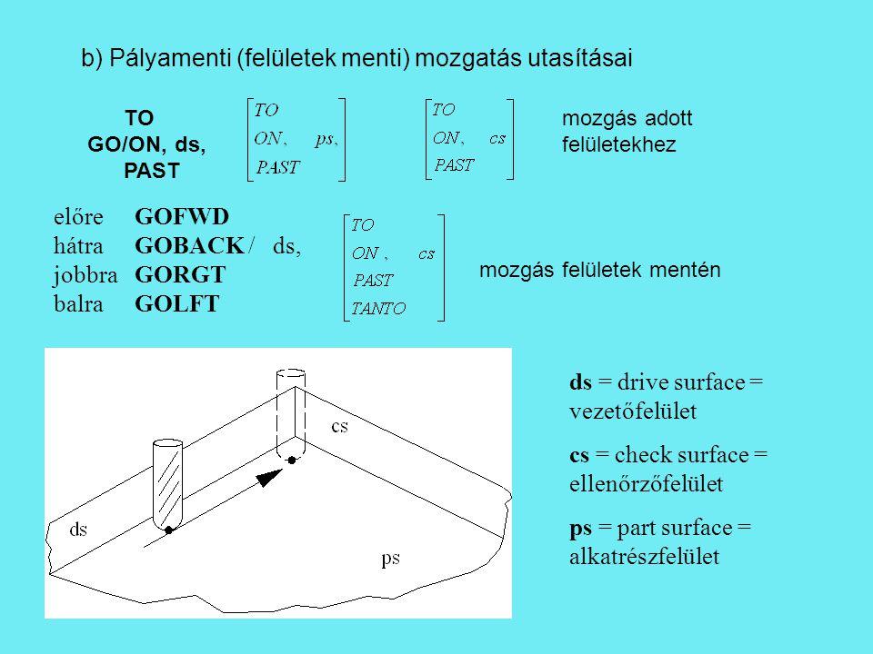 b) Pályamenti (felületek menti) mozgatás utasításai előre hátra jobbra balra GOFWD GOBACK / ds, GORGT GOLFT ds = drive surface = vezetőfelület cs = check surface = ellenőrzőfelület ps = part surface = alkatrészfelület mozgás adott felületekhez TO GO/ON,ds, PAST mozgás felületek mentén