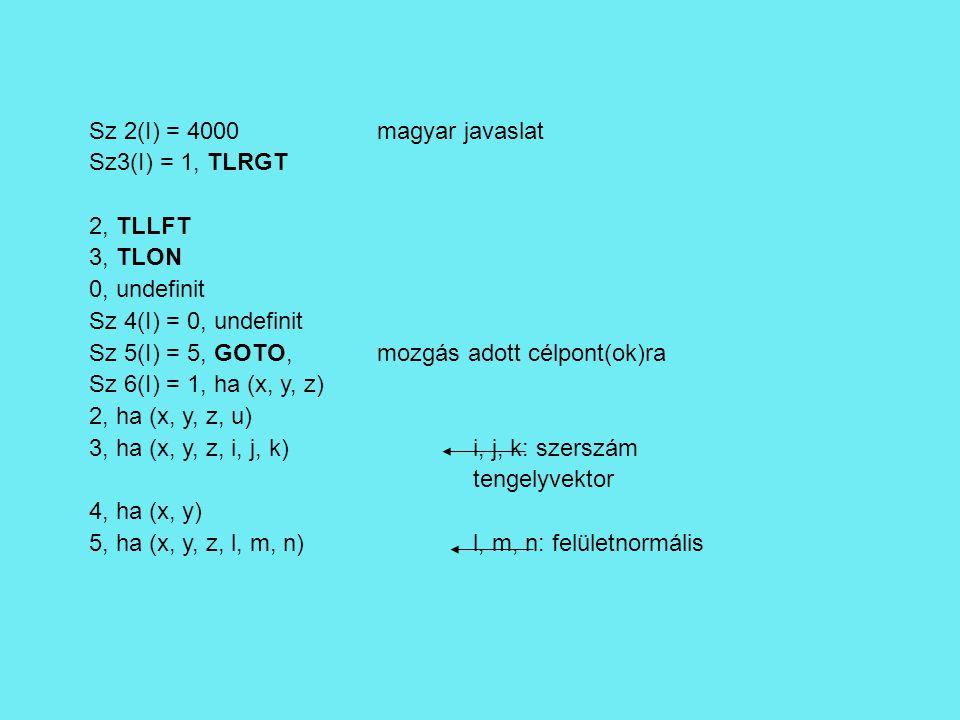 Sz 2(I) = 4000magyar javaslat Sz3(I) = 1, TLRGT 2, TLLFT 3, TLON 0, undefinit Sz 4(I) = 0, undefinit Sz 5(I) = 5, GOTO,mozgás adott célpont(ok)ra Sz 6(I) = 1, ha (x, y, z) 2, ha (x, y, z, u) 3, ha (x, y, z, i, j, k)i, j, k: szerszám tengelyvektor 4, ha (x, y) 5, ha (x, y, z, l, m, n)l, m, n: felületnormális