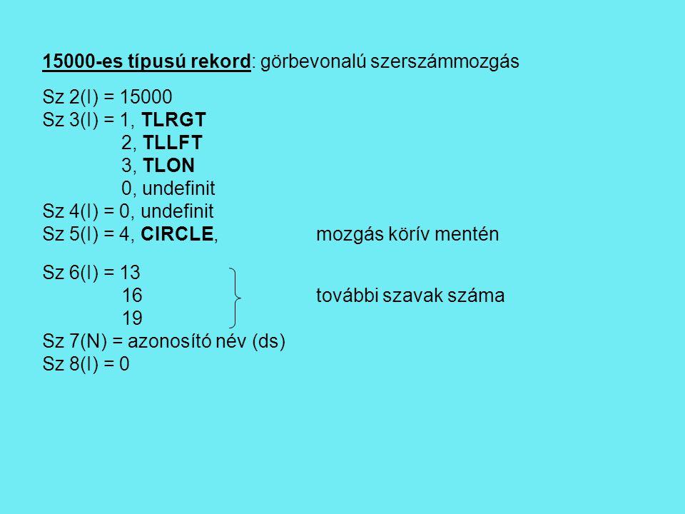 15000-es típusú rekord: görbevonalú szerszámmozgás Sz 2(I) = 15000 Sz 3(I) = 1, TLRGT 2, TLLFT 3, TLON 0, undefinit Sz 4(I) = 0, undefinit Sz 5(I) = 4, CIRCLE,mozgás körív mentén Sz 6(I) = 13 16további szavak száma 19 Sz 7(N) = azonosító név (ds) Sz 8(I) = 0