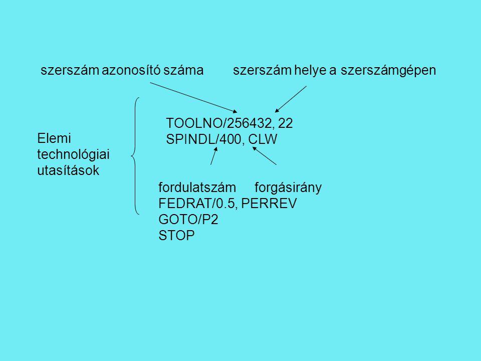 szerszám azonosító számaszerszám helye a szerszámgépen TOOLNO/256432, 22 SPINDL/400, CLW Elemi technológiai utasítások fordulatszámforgásirány FEDRAT/0.5, PERREV GOTO/P2 STOP