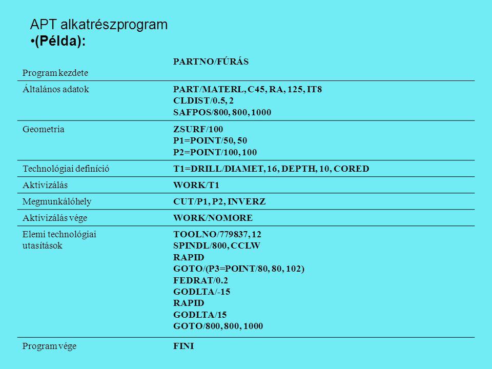 APT alkatrészprogram •(Példa): Program kezdete PARTNO/FÚRÁS Általános adatokPART/MATERL, C45, RA, 125, IT8 CLDIST/0.5, 2 SAFPOS/800, 800, 1000 GeometriaZSURF/100 P1=POINT/50, 50 P2=POINT/100, 100 Technológiai definícióT1=DRILL/DIAMET, 16, DEPTH, 10, CORED AktivizálásWORK/T1 MegmunkálóhelyCUT/P1, P2, INVERZ Aktivizálás végeWORK/NOMORE Elemi technológiai utasítások TOOLNO/779837, 12 SPINDL/800, CCLW RAPID GOTO/(P3=POINT/80, 80, 102) FEDRAT/0.2 GODLTA/-15 RAPID GODLTA/15 GOTO/800, 800, 1000 Program végeFINI