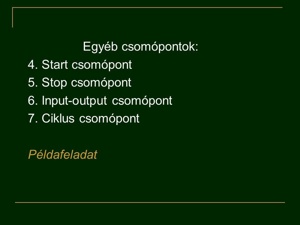 Egyéb csomópontok: 4. Start csomópont 5. Stop csomópont 6. Input-output csomópont 7. Ciklus csomópont Példafeladat