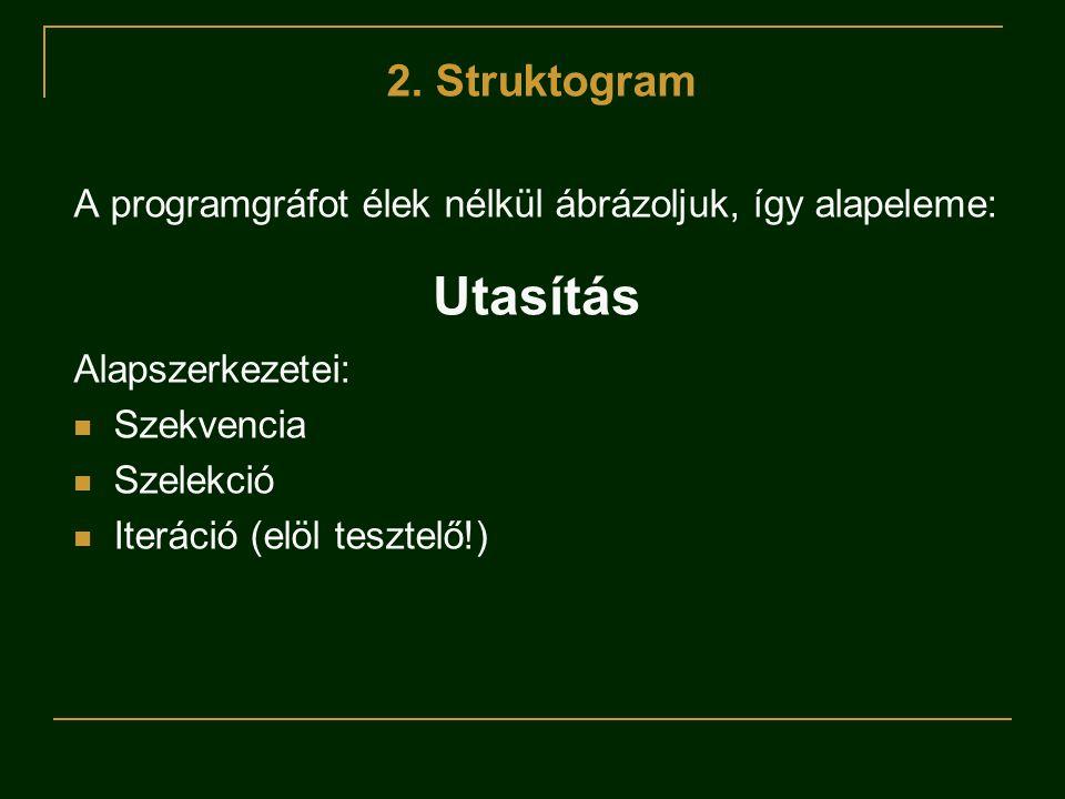 2. Struktogram A programgráfot élek nélkül ábrázoljuk, így alapeleme: Alapszerkezetei:  Szekvencia  Szelekció  Iteráció (elöl tesztelő!) Utasítás