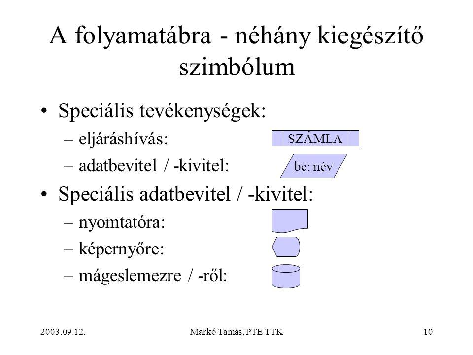 2003.09.12.Markó Tamás, PTE TTK10 A folyamatábra - néhány kiegészítő szimbólum •Speciális tevékenységek: –eljáráshívás: –adatbevitel / -kivitel: •Speciális adatbevitel / -kivitel: –nyomtatóra: –képernyőre: –mágeslemezre / -ről: SZÁMLA be: név