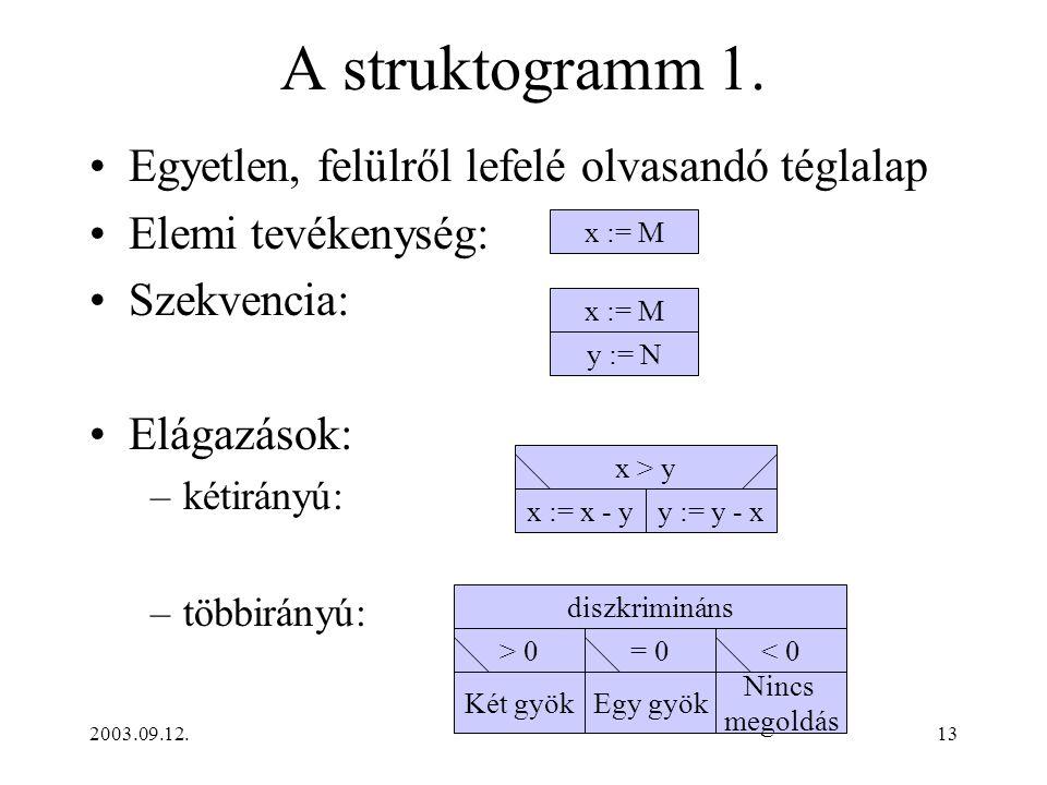 2003.09.12.13 A struktogramm 1.