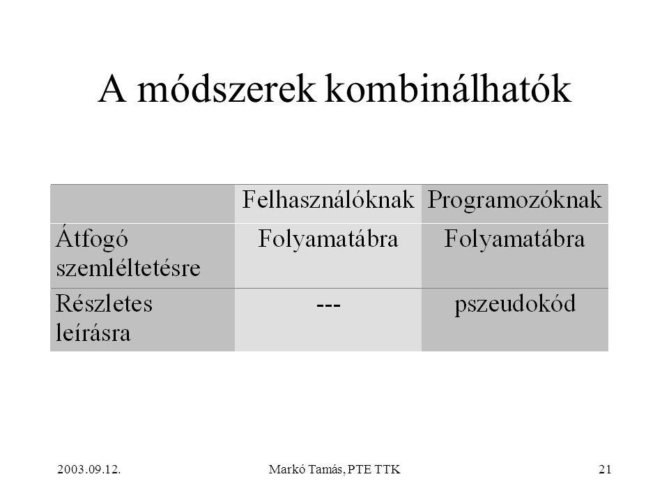 2003.09.12.Markó Tamás, PTE TTK21 A módszerek kombinálhatók