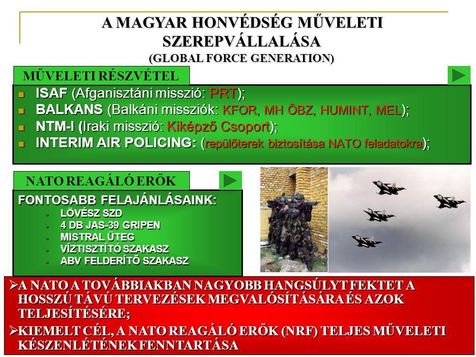  ISAF (Afganisztáni misszió: PRT);  BALKANS (Balkáni missziók: KFOR, MH ÖBZ, HUMINT, MEL );  NTM-I (Iraki misszió: Kiképző Csoport);  INTERIM AIR POLICING: ( repülőterek biztosítása NATO feladatokra ); A MAGYAR HONVÉDSÉG MŰVELETI SZEREPVÁLLALÁSA (GLOBAL FORCE GENERATION)  A NATO A TOVÁBBIAKBAN NAGYOBB HANGSÚLYT FEKTET A HOSSZÚ TÁVÚ TERVEZÉSEK MEGVALÓSÍTÁSÁRA ÉS AZOK TELJESÍTÉSÉRE;  KIEMELT CÉL, A NATO REAGÁLÓ ERŐK (NRF) TELJES MŰVELETI KÉSZENLÉTÉNEK FENNTARTÁSA MŰVELETI RÉSZVÉTEL FONTOSABB FELAJÁNLÁSAINK:  LÖVÉSZ SZD  4 DB JAS-39 GRIPEN  MISTRAL ÜTEG  VÍZTISZTÍTÓ SZAKASZ  ABV FELDERÍTŐ SZAKASZ NATO REAGÁLÓ ERŐK