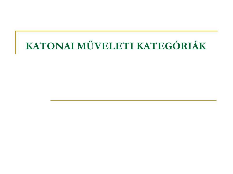 KATONAI MŰVELETI KATEGÓRIÁK