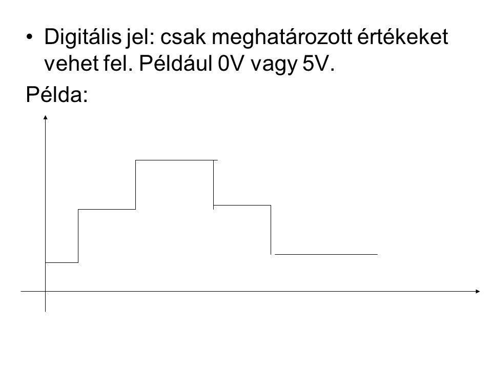 •Digitális jel: csak meghatározott értékeket vehet fel. Például 0V vagy 5V. Példa: