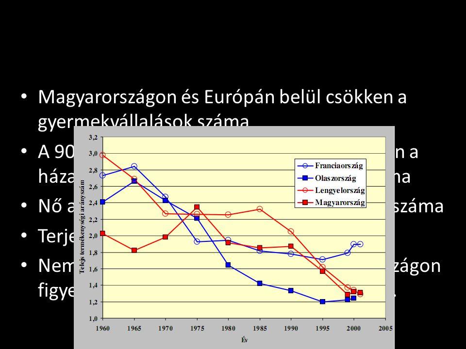 • Magyarországon és Európán belül csökken a gyermekvállalások száma • A 90-es évektől kezdve fokozatosan csökken a házasságon belül született gyermeke