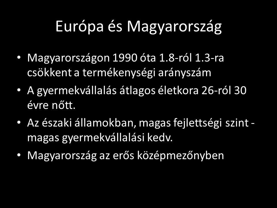 Európa és Magyarország • Magyarországon 1990 óta 1.8-ról 1.3-ra csökkent a termékenységi arányszám • A gyermekvállalás átlagos életkora 26-ról 30 évre