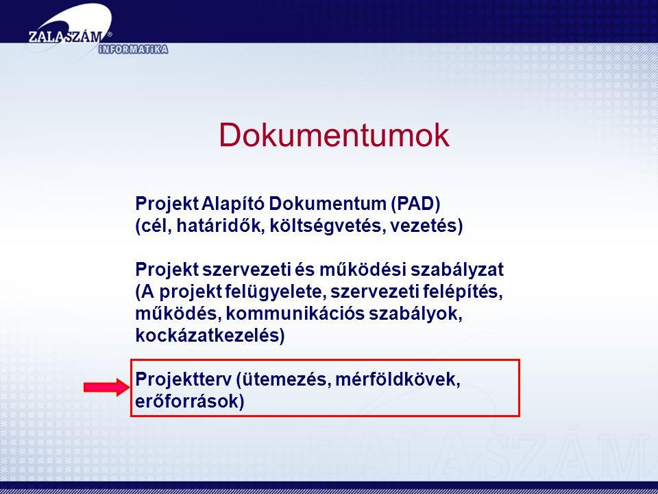 Dokumentumok Projekt Alapító Dokumentum (PAD) (cél, határidők, költségvetés, vezetés) Projekt szervezeti és működési szabályzat (A projekt felügyelete, szervezeti felépítés, működés, kommunikációs szabályok, kockázatkezelés) Projektterv (ütemezés, mérföldkövek, erőforrások)