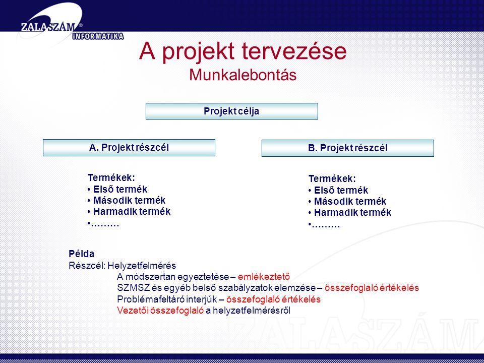 A projekt tervezése Munkalebontás Projekt célja A. Projekt részcél B. Projekt részcél Termékek: • Első termék • Második termék • Harmadik termék •………