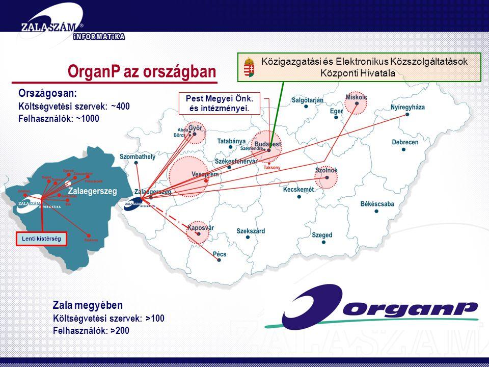 OrganP az országban Zala megyében Költségvetési szervek: >100 Felhasználók: >200 Országosan: Költségvetési szervek: ~400 Felhasználók: ~1000 Pest Megy