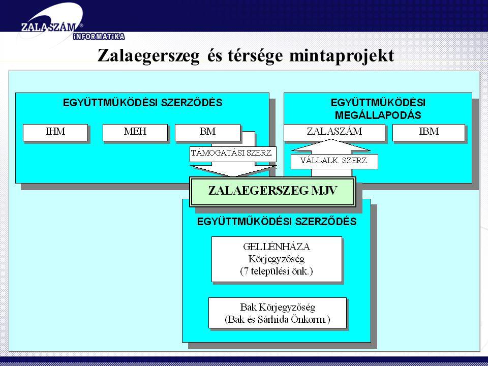 Zalaegerszeg és térsége mintaprojekt