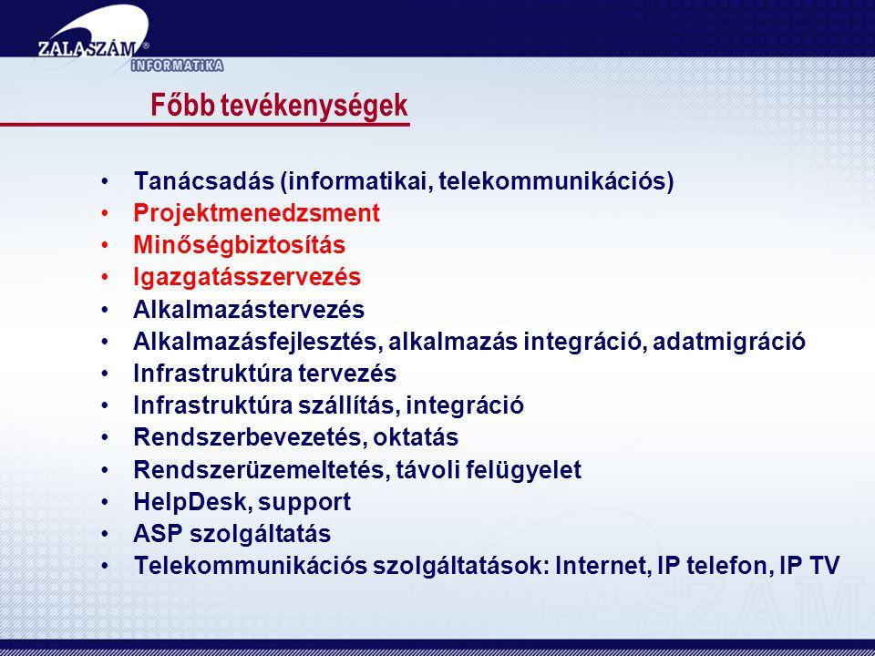•Tanácsadás (informatikai, telekommunikációs) •Projektmenedzsment •Minőségbiztosítás •Igazgatásszervezés •Alkalmazástervezés •Alkalmazásfejlesztés, al