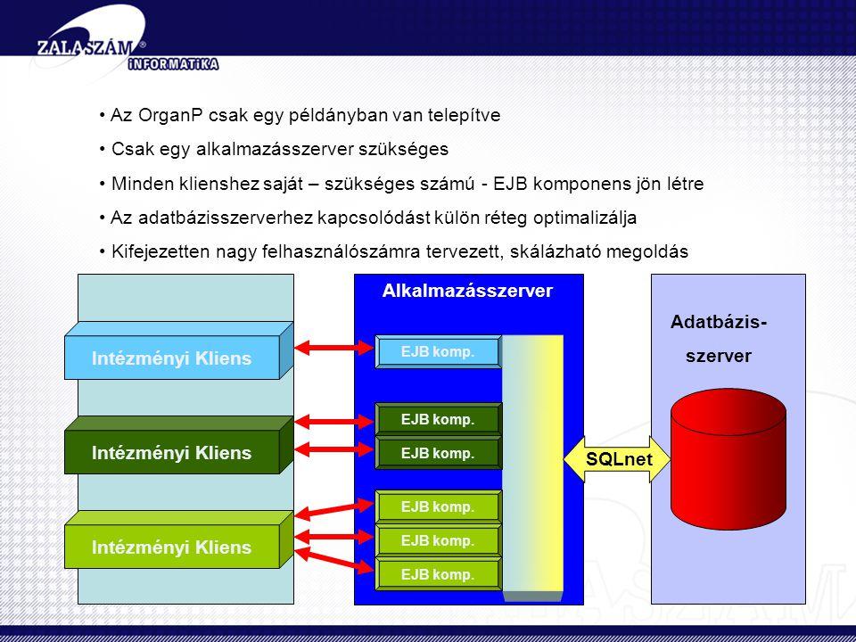 Intézményi Kliens EJB komp. Alkalmazásszerver Intézményi Kliens EJB komp. SQLnet Adatbázis- szerver • Az OrganP csak egy példányban van telepítve • Cs
