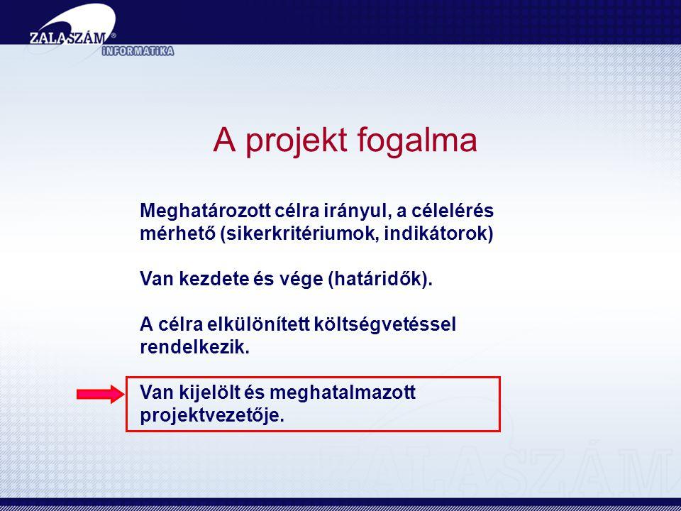 Intézményi Kliens EJB komp.Alkalmazásszerver Intézményi Kliens EJB komp.