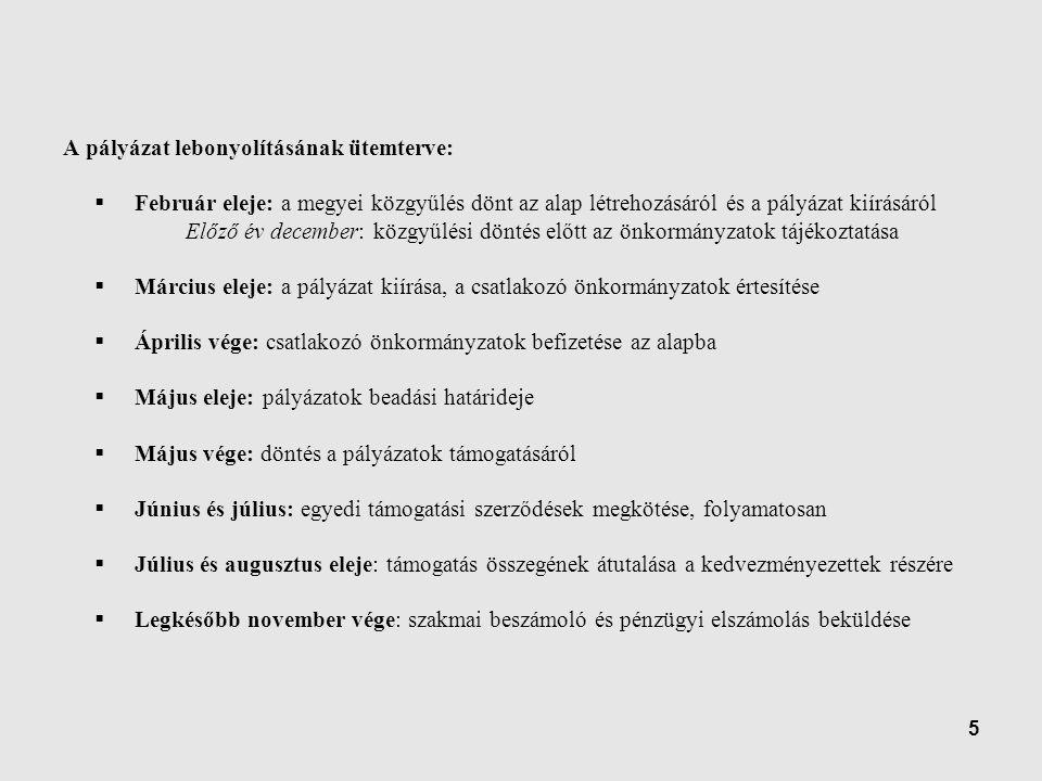 5 A pályázat lebonyolításának ütemterve:  Február eleje: a megyei közgyűlés dönt az alap létrehozásáról és a pályázat kiírásáról Előző év december: közgyűlési döntés előtt az önkormányzatok tájékoztatása  Március eleje: a pályázat kiírása, a csatlakozó önkormányzatok értesítése  Április vége: csatlakozó önkormányzatok befizetése az alapba  Május eleje: pályázatok beadási határideje  Május vége: döntés a pályázatok támogatásáról  Június és július: egyedi támogatási szerződések megkötése, folyamatosan  Július és augusztus eleje: támogatás összegének átutalása a kedvezményezettek részére  Legkésőbb november vége: szakmai beszámoló és pénzügyi elszámolás beküldése