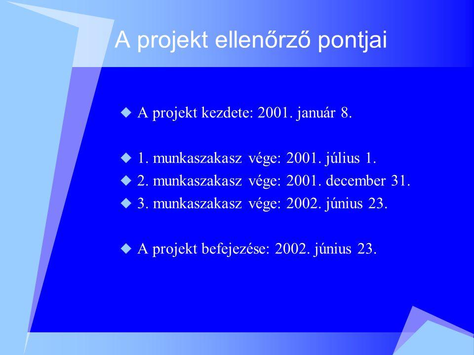 A projekt ellenőrző pontjai  A projekt kezdete: 2001.