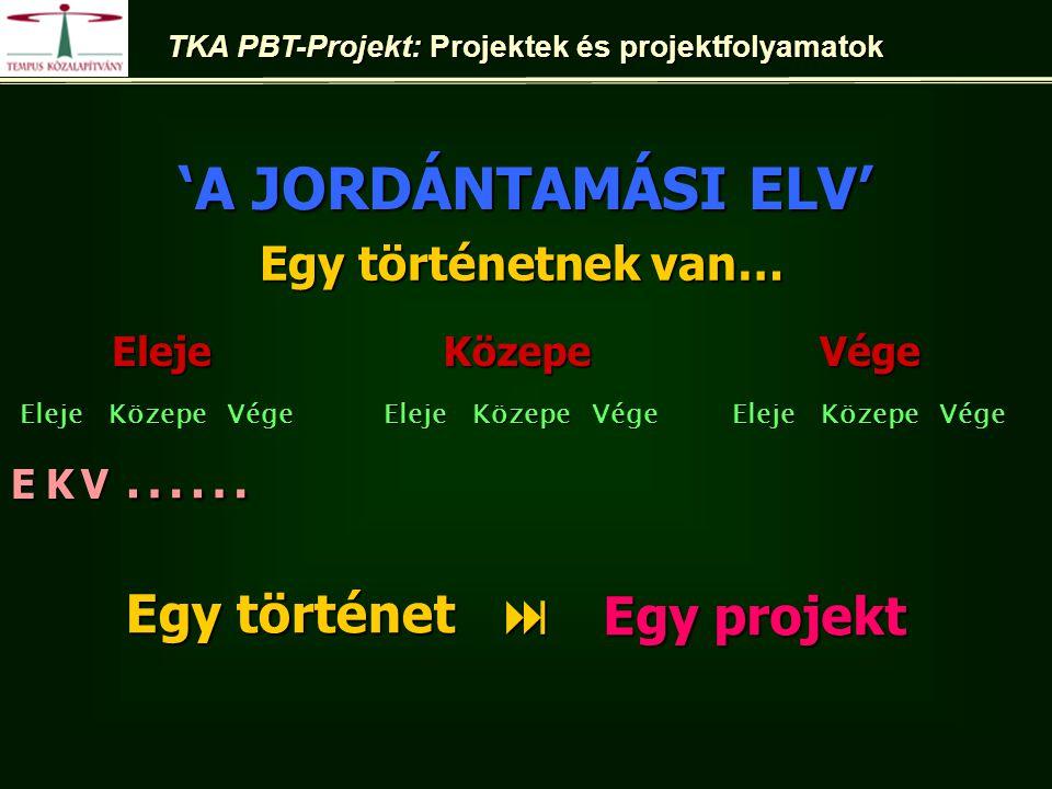 Egy történetnek van… 'A JORDÁNTAMÁSI ELV' ElejeKözepe ElejeKözepe Vége Vége EKV …… Egy történet  ElejeKözepeVégeElejeKözepeVége Egy projekt TKA PBT-Projekt: Projektek és projektfolyamatok