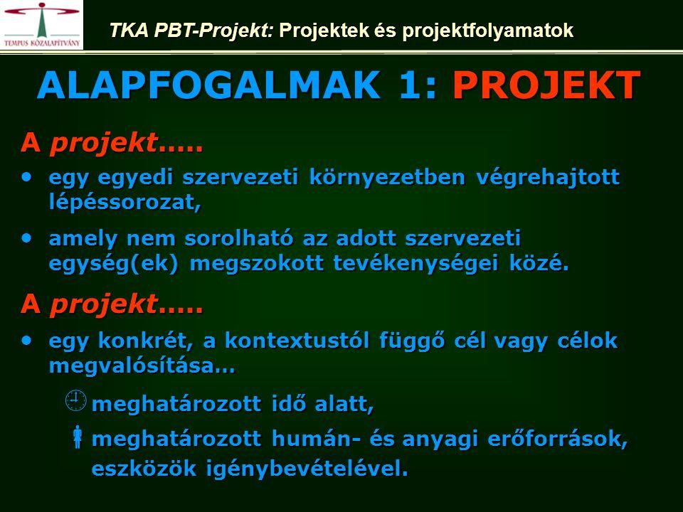 A projekt.....
