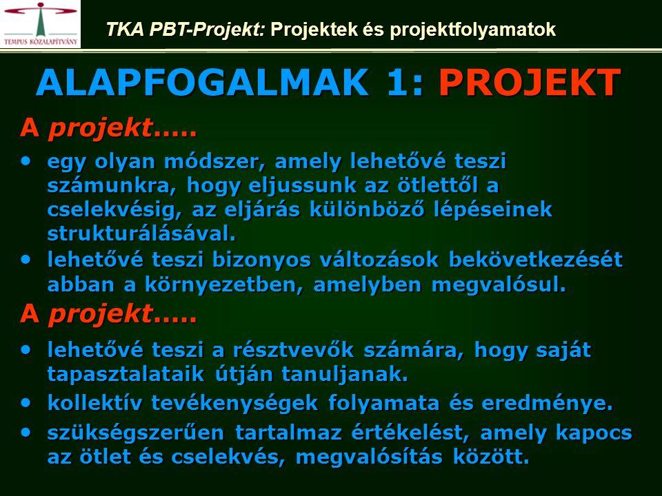 Projekttervezés  A projekt hosszú távú és közbenső / konkrét céljainak meghatározása A PROJEKTFOLYAMAT: 1.