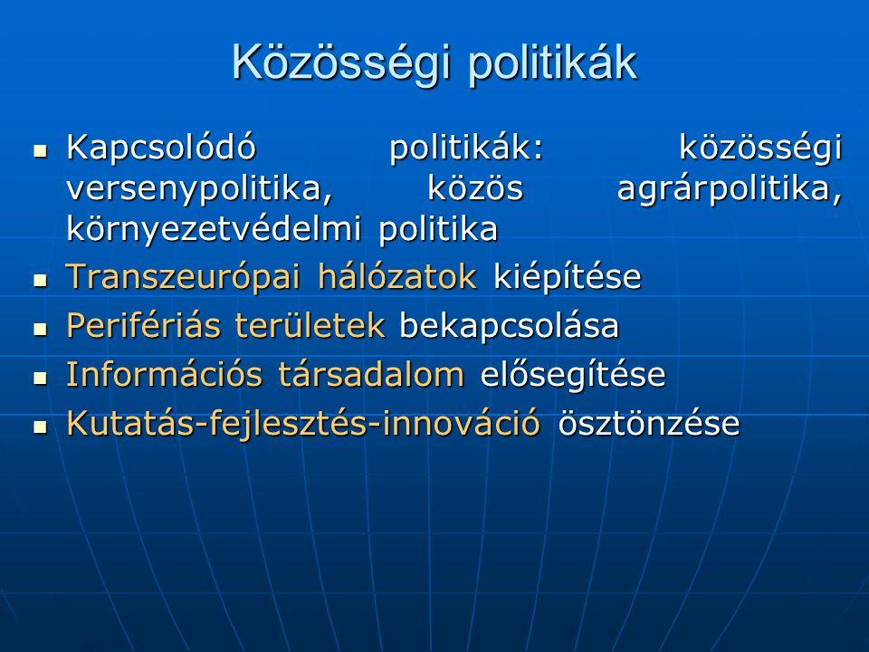 Közösségi politikák  Kapcsolódó politikák: közösségi versenypolitika, közös agrárpolitika, környezetvédelmi politika  Transzeurópai hálózatok kiépítése  Perifériás területek bekapcsolása  Információs társadalom elősegítése  Kutatás-fejlesztés-innováció ösztönzése