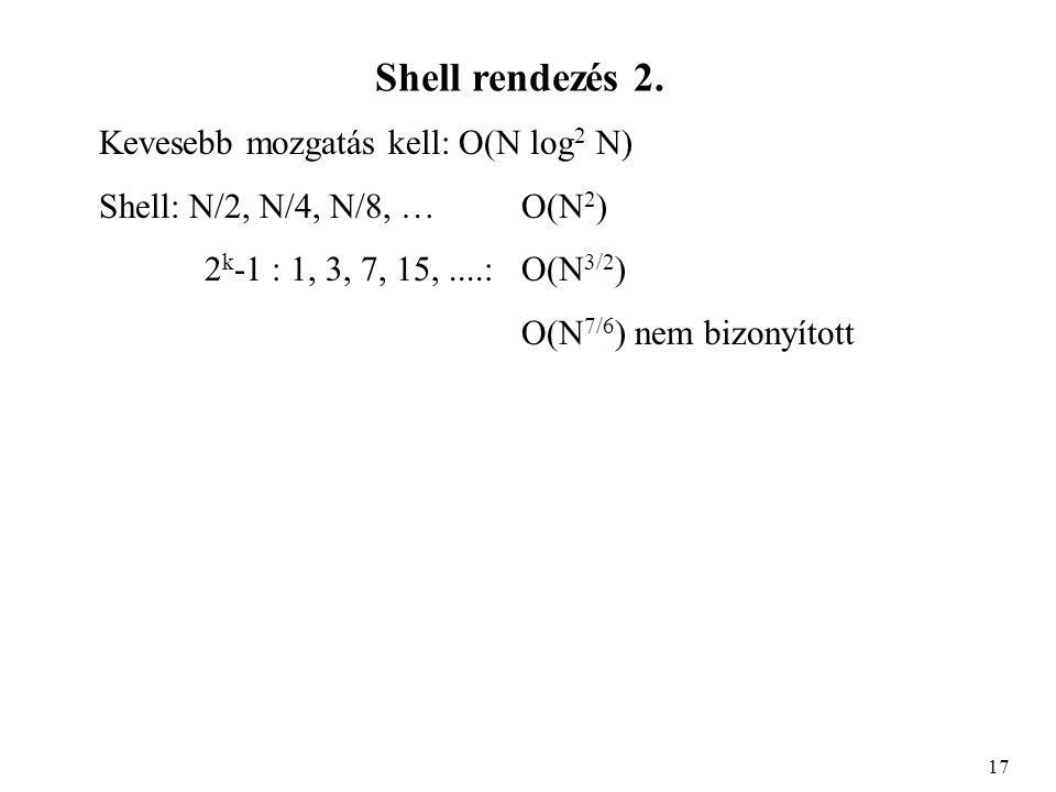 Shell rendezés 2.