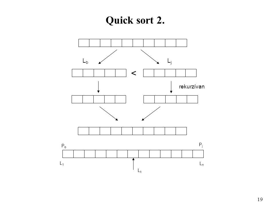 Quick sort 2. 19 rekurzívan LbLb LjLj < PjPj PbPb L1L1 LnLn LkLk
