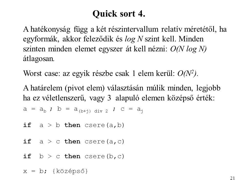 Quick sort 4.